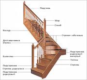 Лестницы в Иркутске.